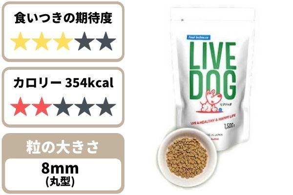 リブドッグの食いつき期待度★3、354kcal、粒の大きさ約8mm丸形