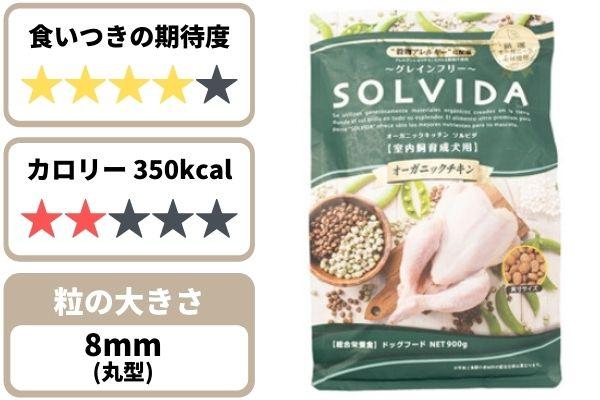 ソルブだの食いつき期待度★4、350kcal、粒の大きさ約8mm丸形