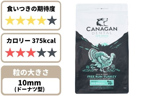 カナガンデンタルの食いつき期待度★4、375kcal、粒の大きさ約10mmドーナッツ型